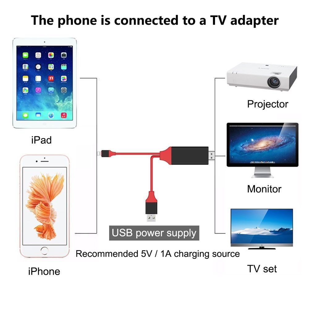hdmi cable to hook up iphone to tv Mobile to tv connecter cable hd-mi cable connect mobile to tv for iphone 4k hdmi cable2017 china supplier hot selling hdmi cable connect phone to tv.