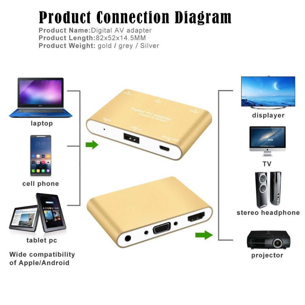 3 In 1 Digital Av Adapter Usb To Hdmi Vga Audio Video Converter For Cable Wiring Diagram Iphone 7 6s 6 Plus 5s Ipad Samsung Ios Android Windows